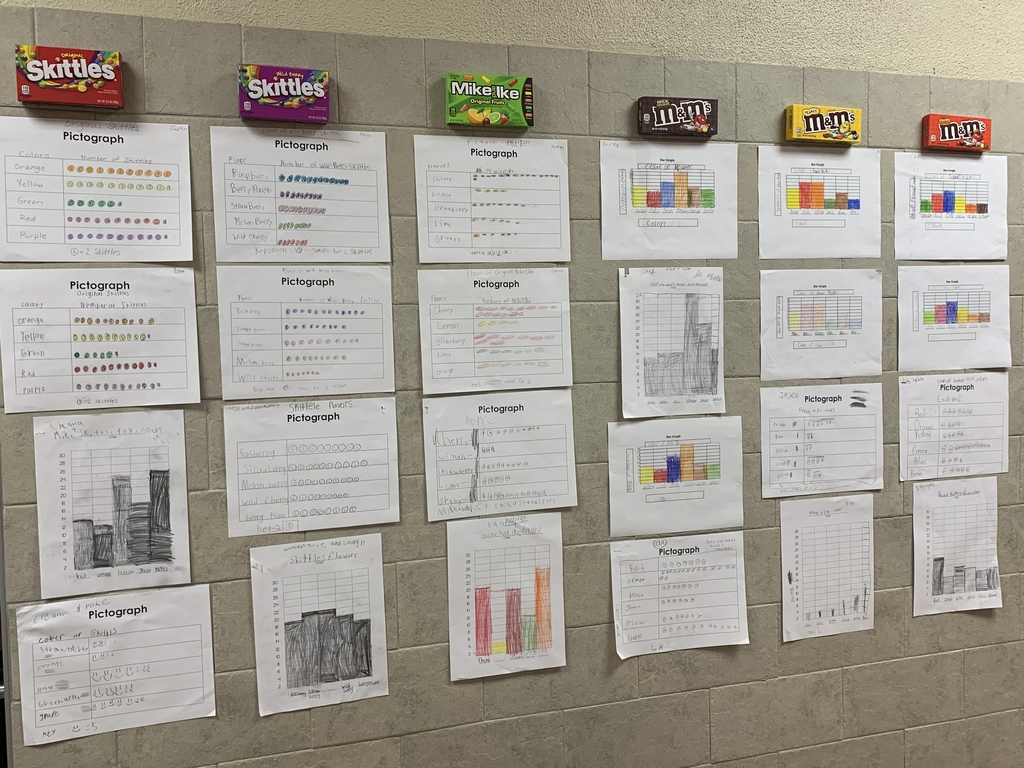 Graphing the number of each color in a box of candy