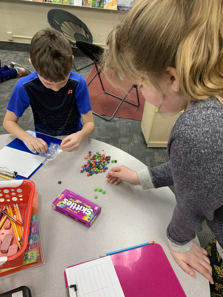 Collecting Skittles data